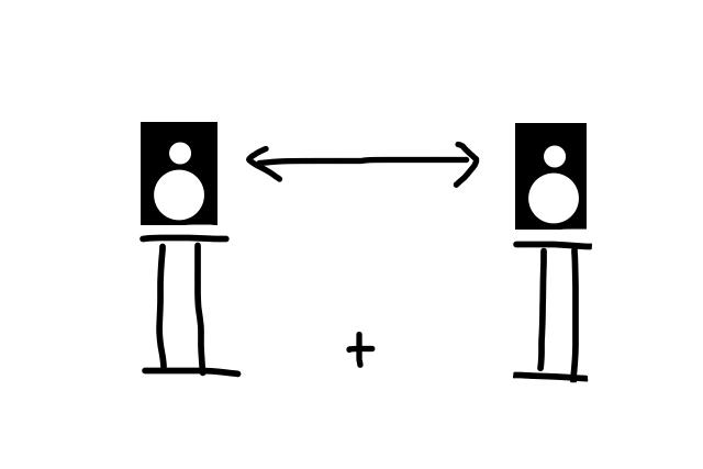 モニタースピーカー位置調整(正面)